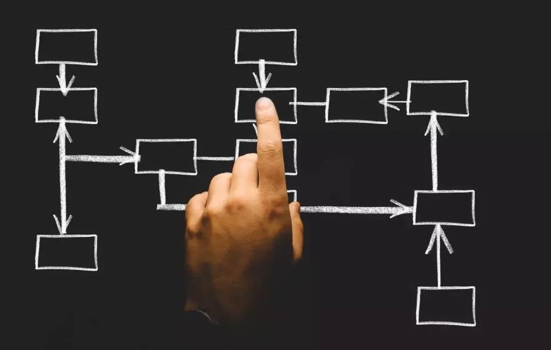 职场上遇到突发问题,如何快速有效解决?
